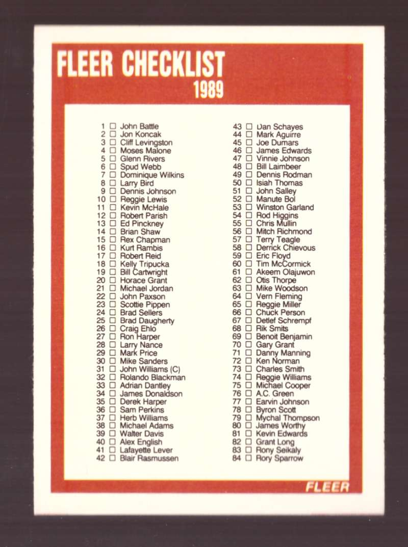 1989-90 Fleer Basketball - Checklist