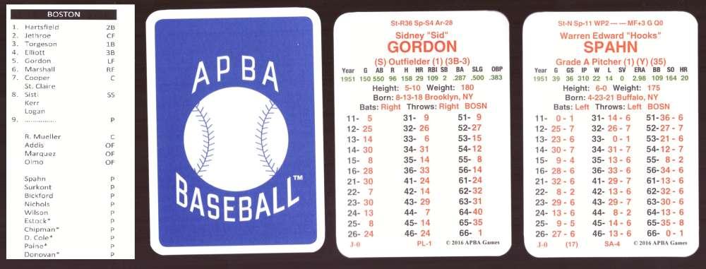 1951 APBA Baseball (Reprint from 2016) Season - BOSTON BRAVES Team Set