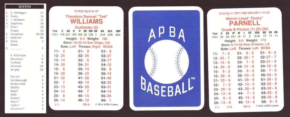 1951 APBA Baseball (Reprint from 2016) Season - BOSTON RED SOX Team Set