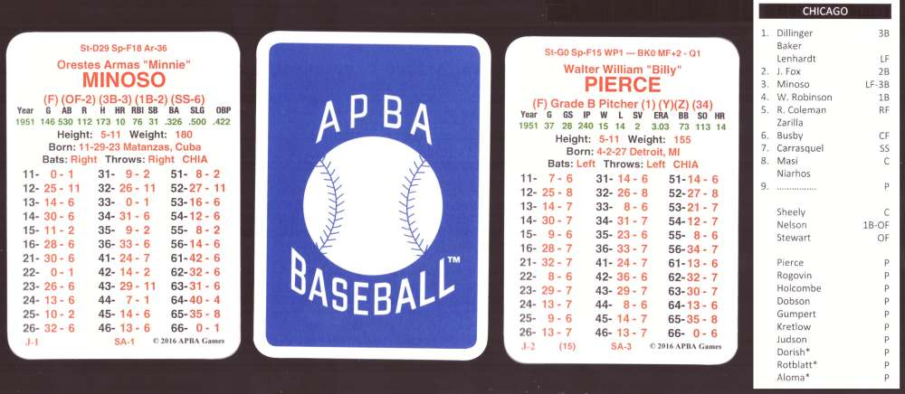 1951 APBA Baseball (Reprint from 2016) Season - CHICAGO WHITE SOX Team Set
