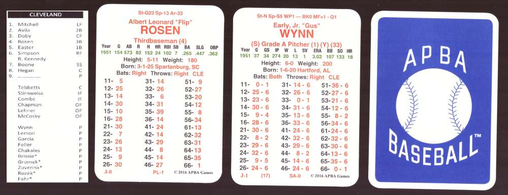 1951 APBA Baseball (Reprint from 2016) Season - CLEVELAND INDIANS Team Set