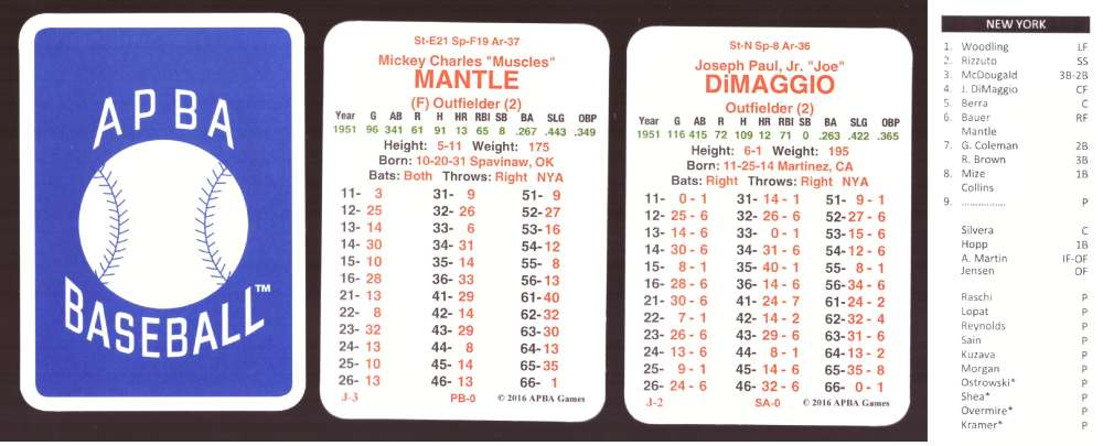 1951 APBA Baseball (Reprint from 2016) Season - NEW YORK YANKEES Team Set