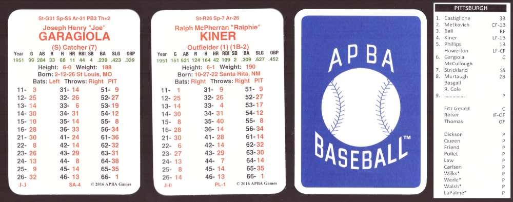1951 APBA Baseball (Reprint from 2016) Season - PITTSBURGH PIRATES Team Set