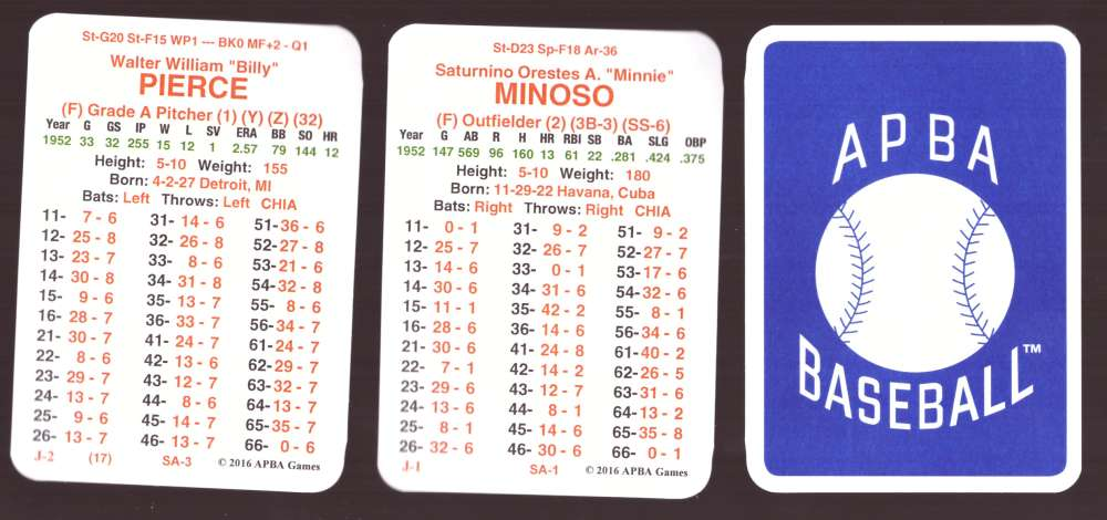 1952 APBA Baseball (Reprint from 2016) Season - CHICAGO WHITE SOX Team Set