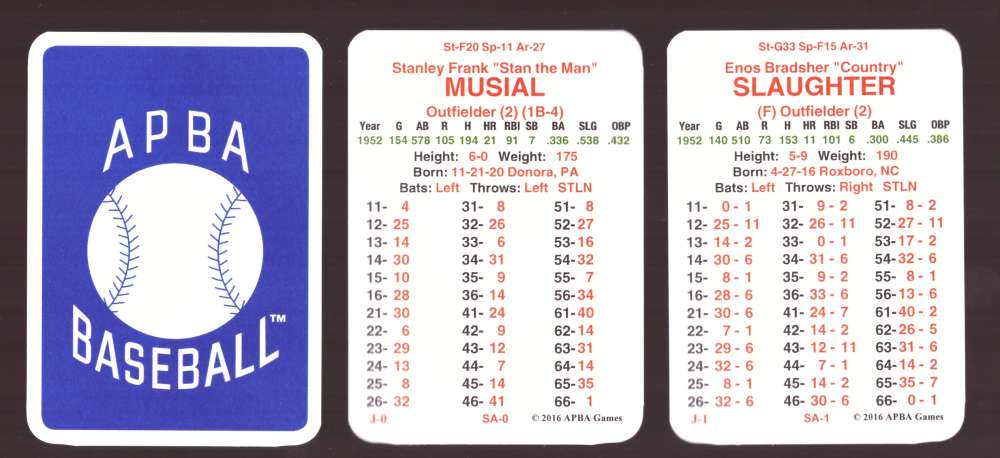 1952 APBA Baseball (Reprint from 2016) Season - ST LOUIS CARDINALS Team Set