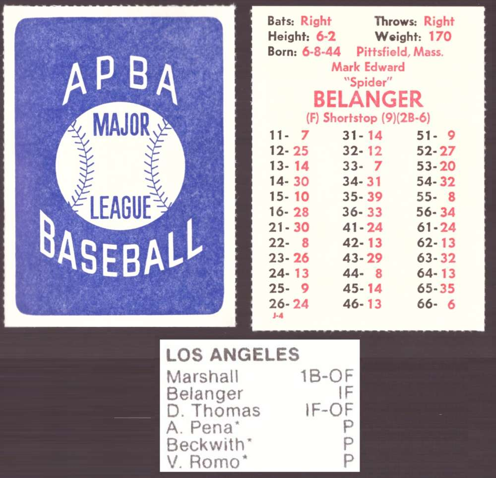 1982 APBA Season Extra Players Only - LOS ANGELES DODGERS Team Set