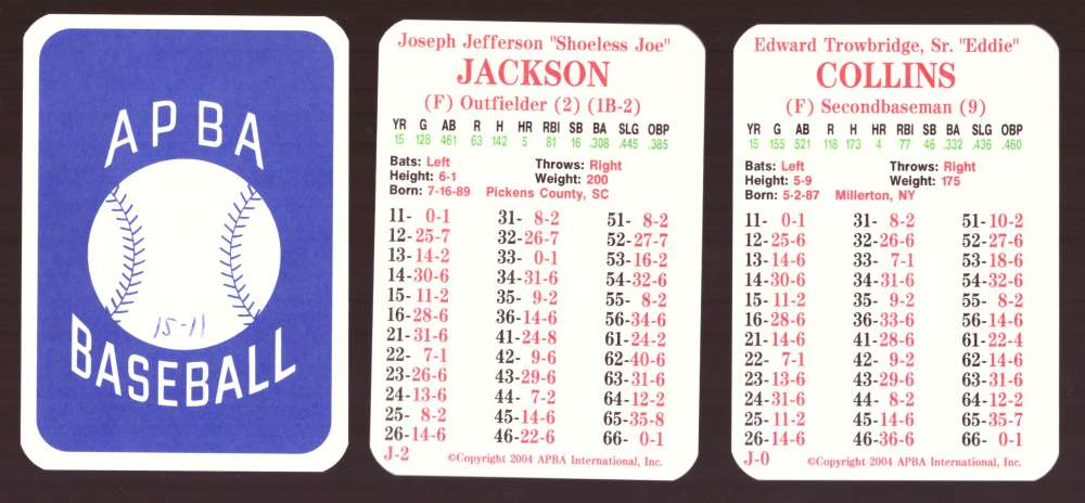 1915 APBA Season (from 2OO4, Ink on Back) - CHICAGO WHITE SOX Team Set
