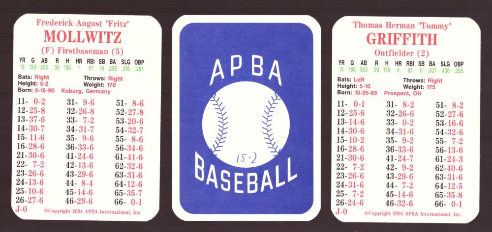 1915 APBA Season (from 2OO4, Ink on Back) - CINCINNATI REDS Team Set