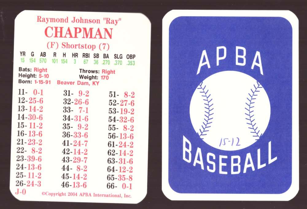 1915 APBA Season (from 2OO4, Ink on Back) - CLEVELAND INDIANS Team Set