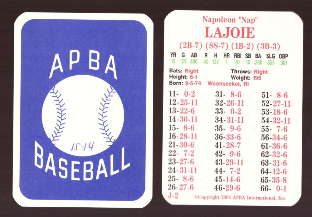 1915 APBA Season (from 2OO4, Ink on Back) - PHILADELPHIA ATHLETICS / A's Team Set