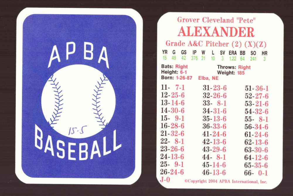 1915 APBA Season (from 2OO4, Ink on Back) - PHILADELPHIA PHILLIES Team Set