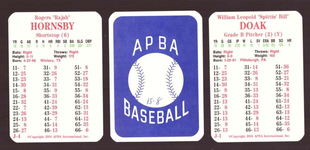 1915 APBA Season (from 2OO4, Ink on Back) - ST LOUIS CARDINALS Team Set