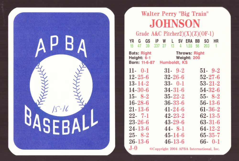 1915 APBA Season (from 2OO4, Ink on Back) - WASHINGTON SENATORS Team Set