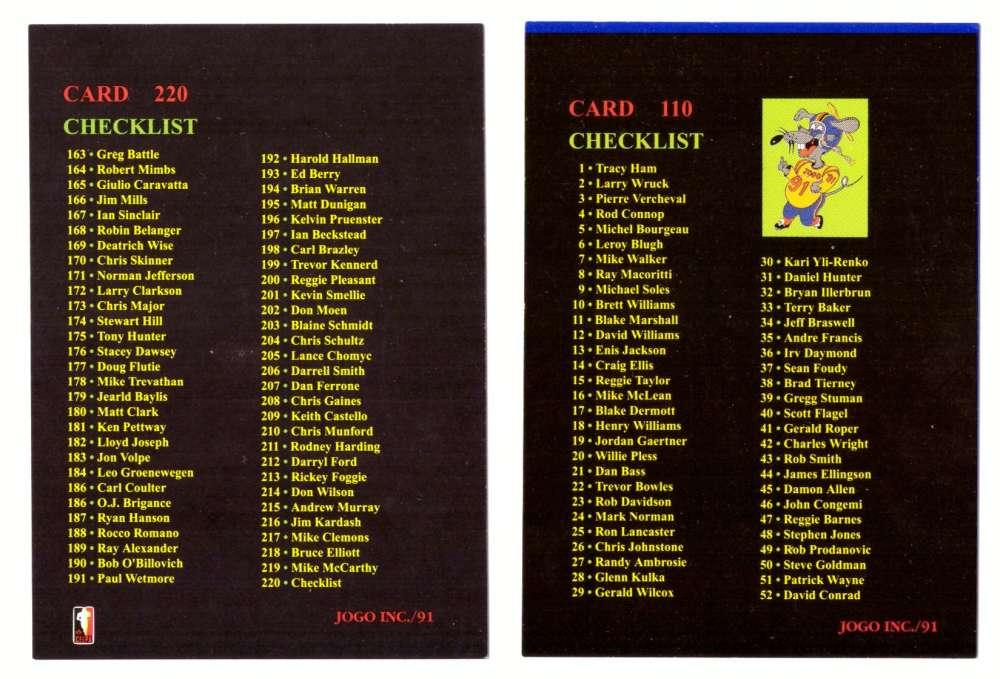 1991 JOGO CFL Football Checklist
