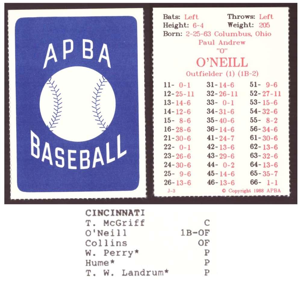 1987 APBA Extra Players Season - CINCINNATI REDS Team Set