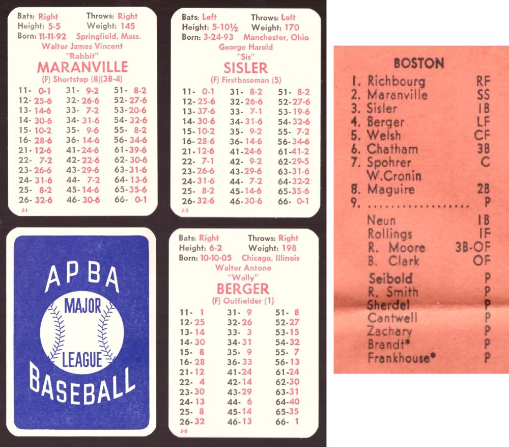 1930 APBA Season - BOSTON BRAVES Team Set