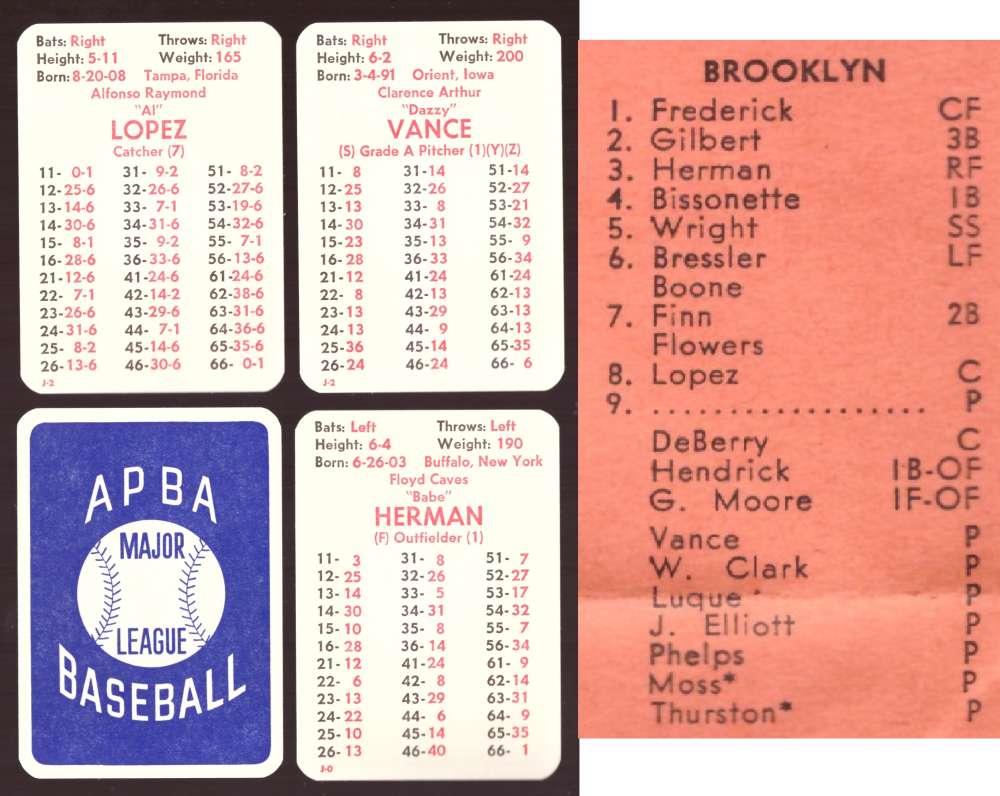 1930 APBA Season - BROOKLYN ROBINS (DODGERS) Team Set