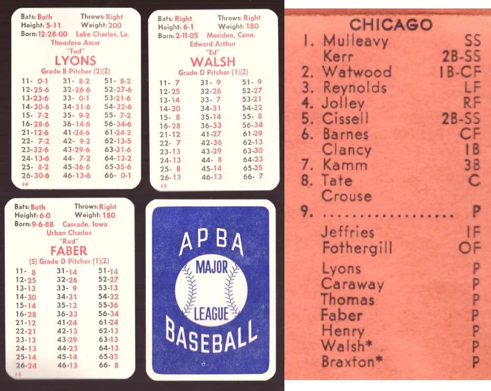 1930 APBA Season - CHICAGO WHITE SOX Team Set