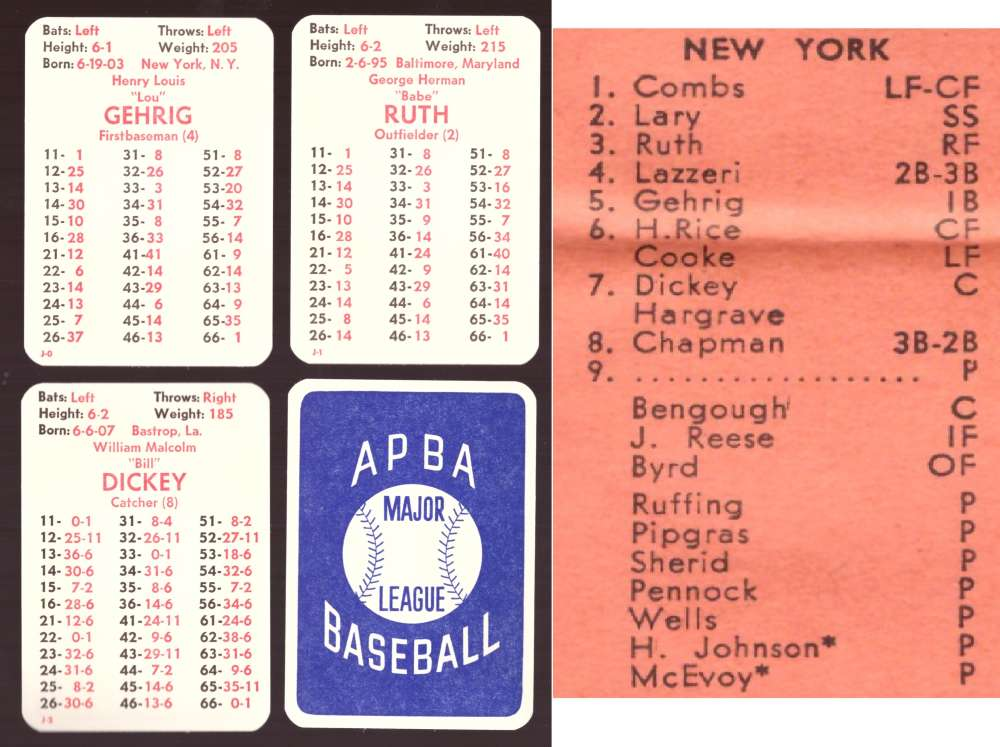 1930 APBA Season - NEW YORK YANKEES Team Set