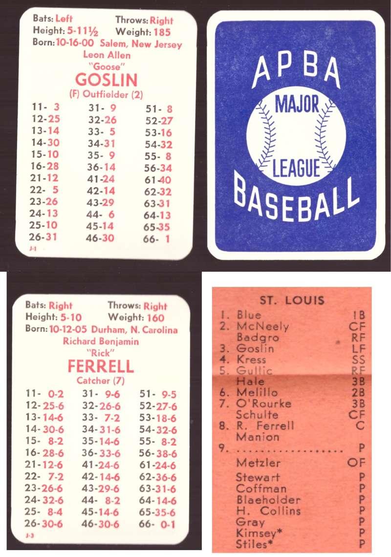 1930 APBA Season - ST LOUIS BROWNS (ORIOLES) Team Set