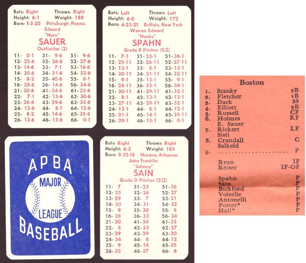 1949 APBA Season - BOSTON BRAVES Team Set
