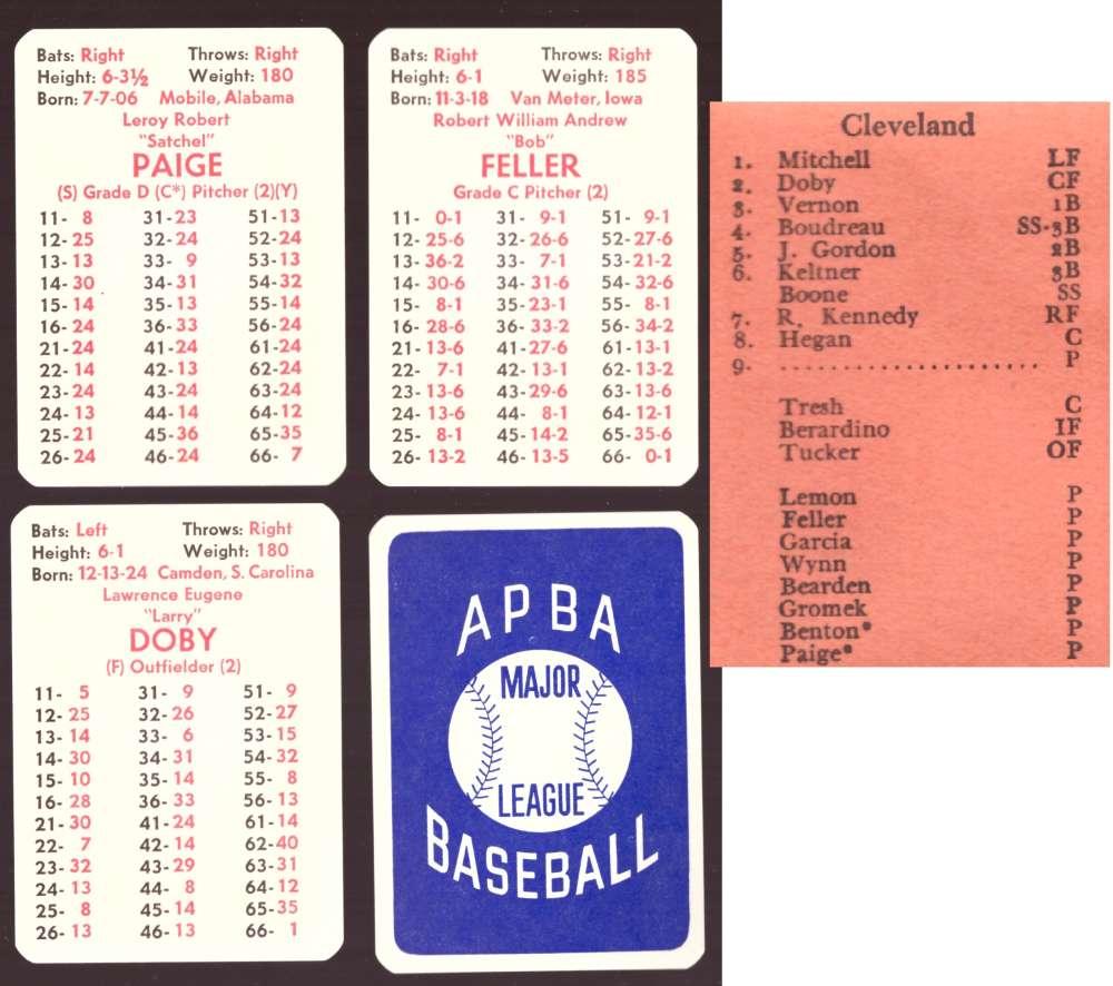 1949 APBA Season - CLEVELAND INDIANS Team Set