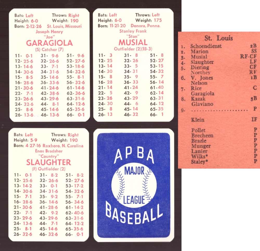 1949 APBA Season - ST LOUIS CARDINALS Team Set