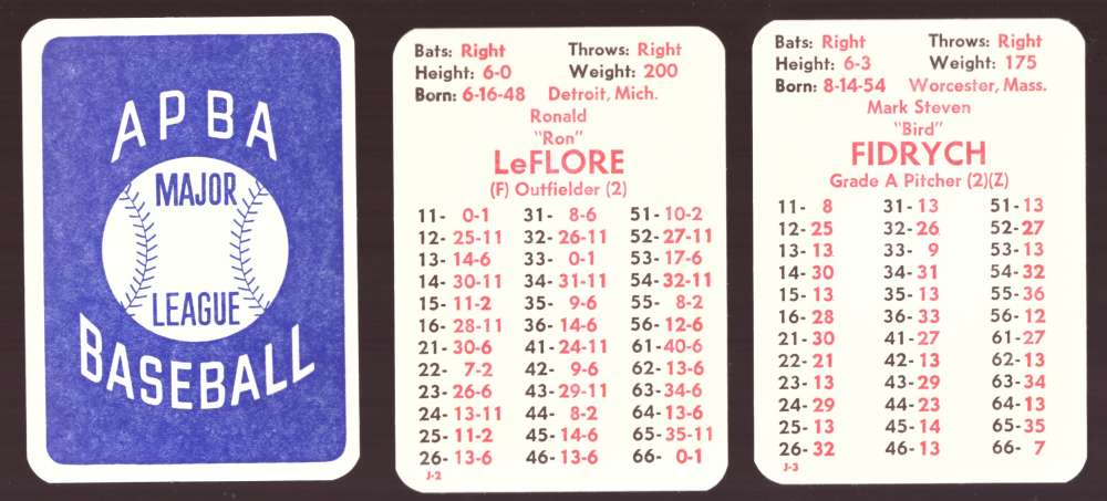 1976 APBA Season - DETROIT TIGERS Team Set