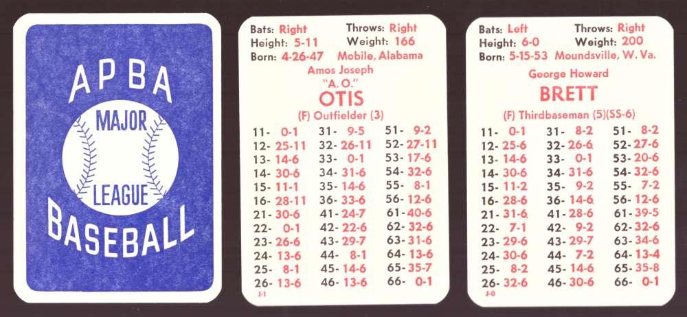 1976 APBA Original Season - KANSAS CITY ROYALS Team Set