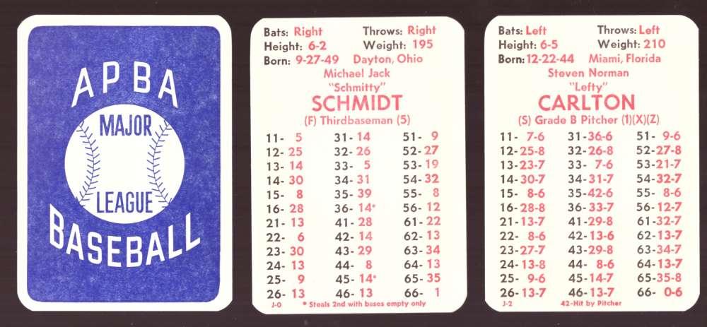 1976 APBA Season - PHILADELPHIA PHILLIES Team Set