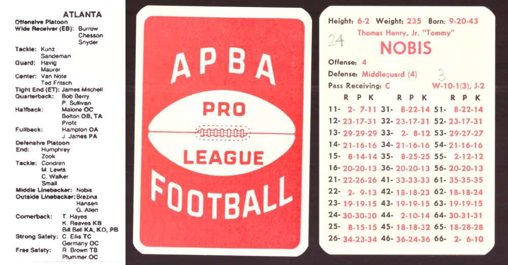 1972 APBA Football Season (34 Card Team Set)(Written on) - ATLANTA FALCONS