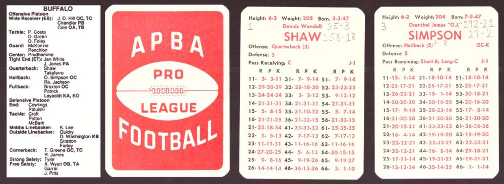 1972 APBA Football Season (34 Card Team Set)(Written on) - BUFFALO BILLS