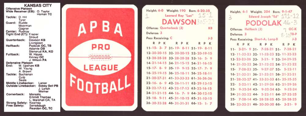 1972 APBA Football Season (34 Card Team Set)(Written on) - KANSAS CITY CHIEFS
