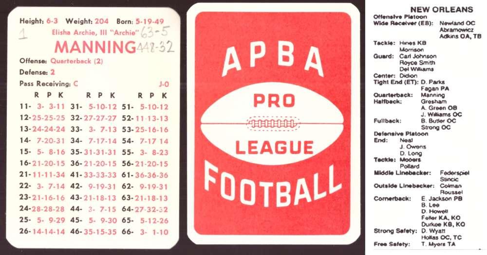 1972 APBA Football Season (34 Card Team Set)(Written on) - NEW ORLEANS SAINTS