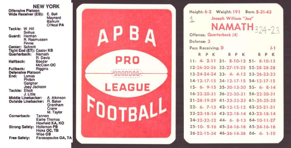 1972 APBA Football Season (34 Card Team Set)(Written on) - NEW YORK JETS