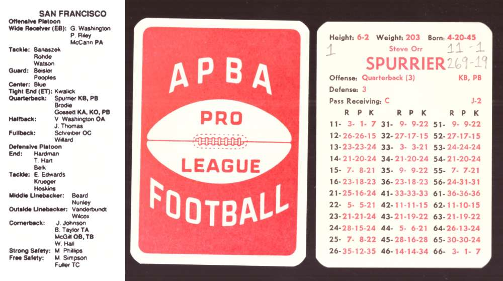 1972 APBA Football Season (34 Card Team Set)(Written on) - SAN FRANCISCO 49ERS