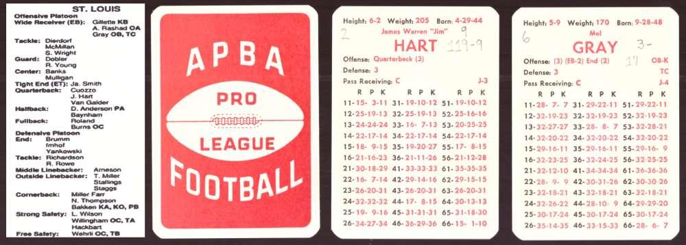 1972 APBA Football Season (34 Card Team Set)(Written on) - ST LOUIS CARDINALS