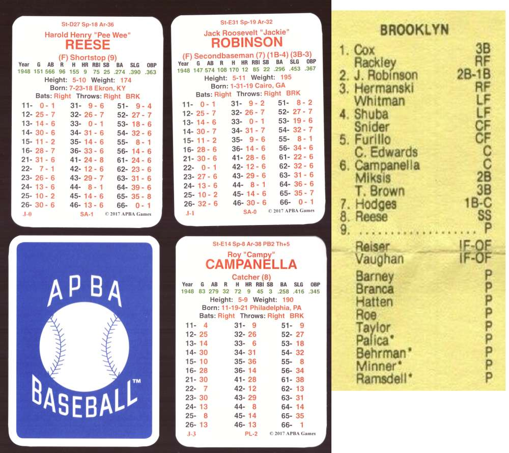 1948 APBA Season (From 2O17) - BROOKLYN DODGERS Team Set
