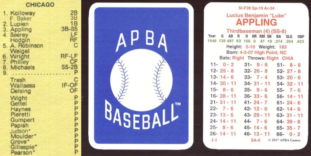 1948 APBA Season (From 2O17) - CHICAGO WHITE SOX Team Set