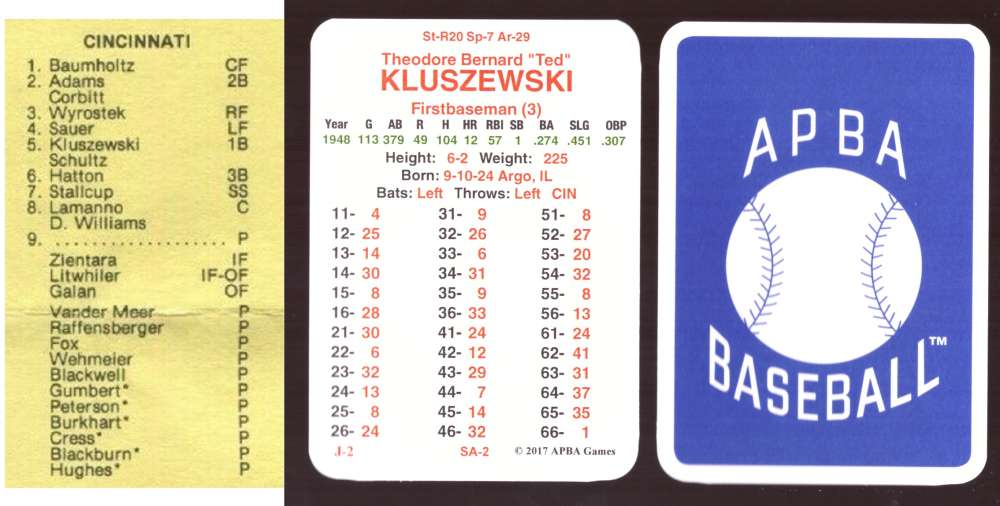 1948 APBA Season (From 2O17) - CINCINNATI REDS Team Set