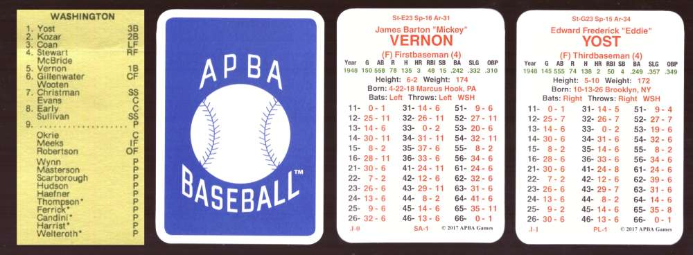 1948 APBA Season (From 2O17) - WASHINGTON SENATORS (Twins) Team Set