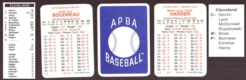 1944 APBA Season w/ XC (From 2O16) - CLEVELAND INDIANS Team Set