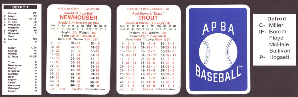 1944 APBA Season w/ XC (From 2O16) - DETROIT TIGERS Team Set
