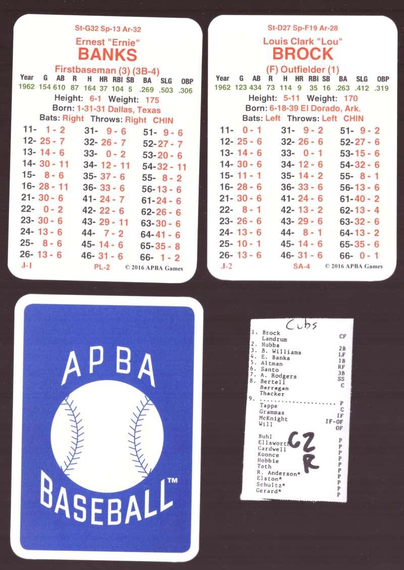 1962 APBA Season (from 2O16) (No Envelopes) - CHICAGO CUBS Team Set