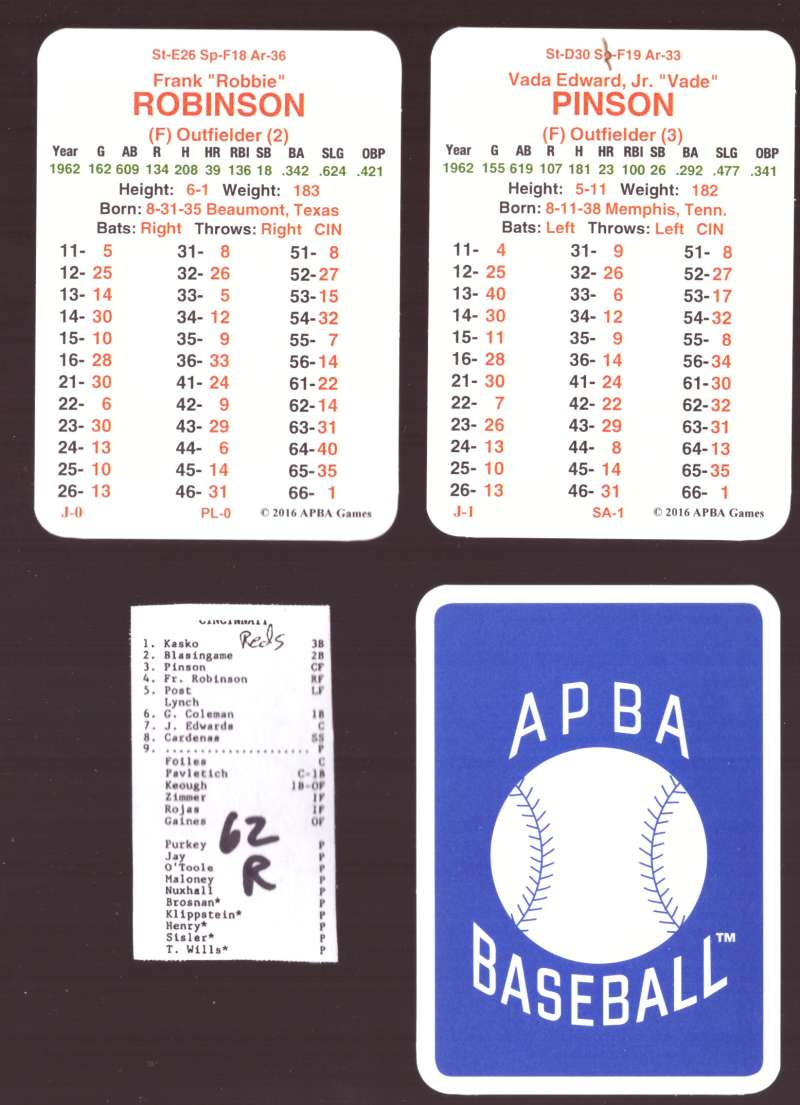 1962 APBA Season (from 2O16) (No Envelopes) - CINCINNATI REDS Team Set