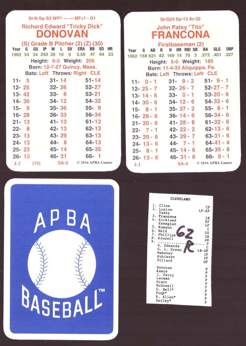 1962 APBA Season (from 2O16) (No Envelopes) - CLEVELAND INDIANS Team Set