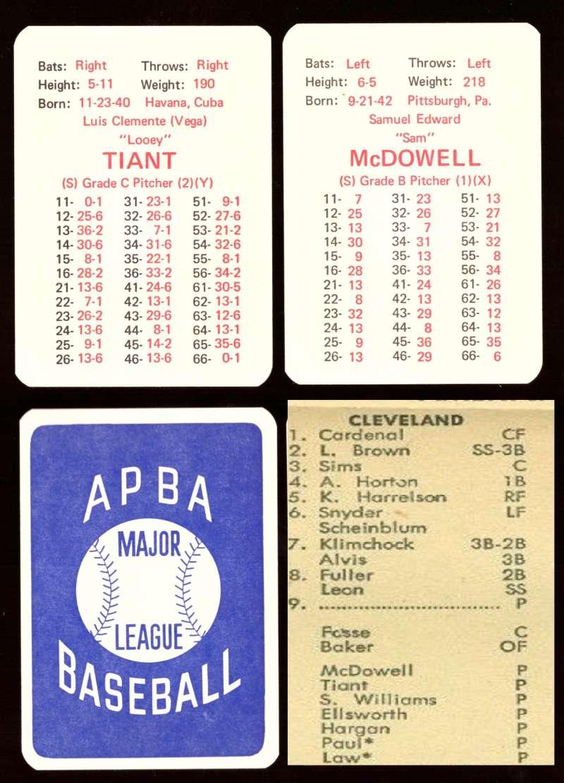 1969 APBA Original Season - CLEVELAND INDIANS Team Set