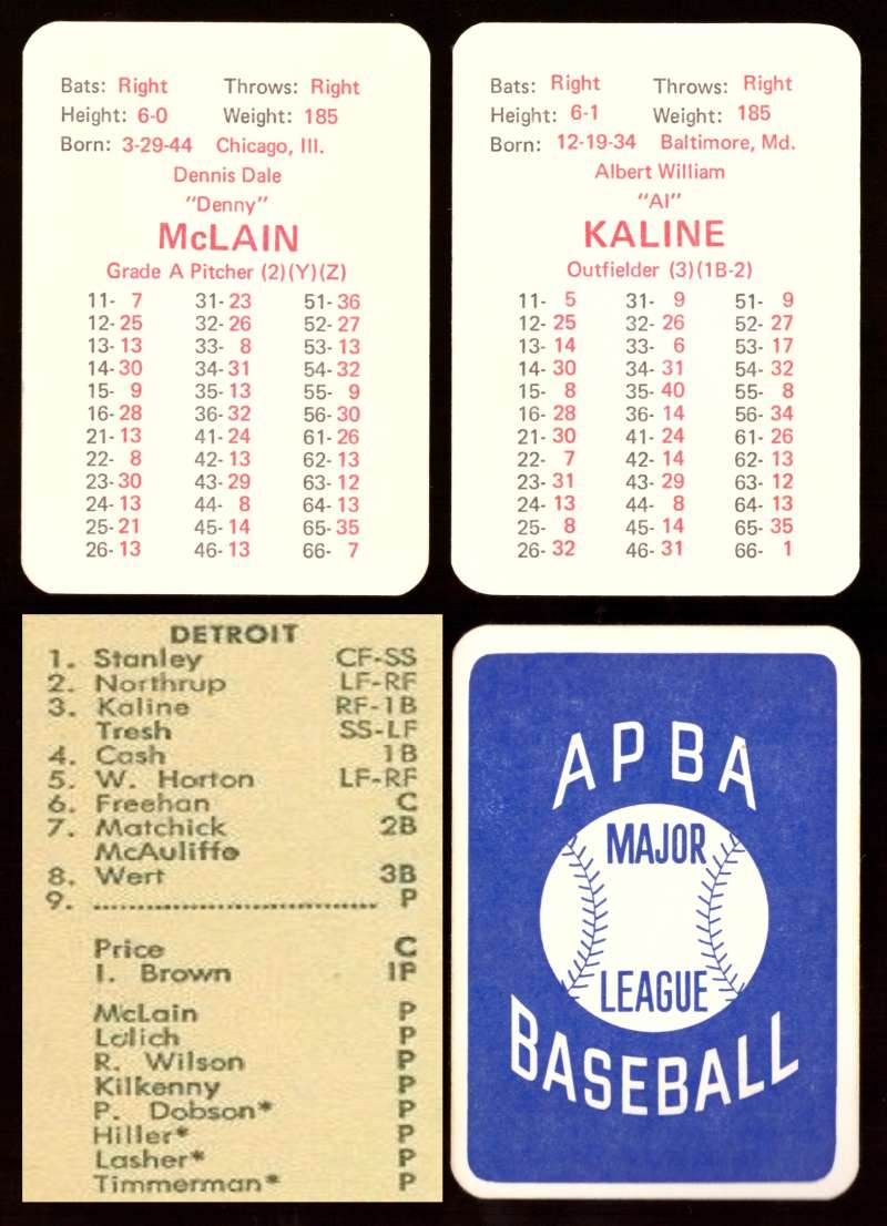 1969 APBA Original Season - DETROIT TIGERS Team Set