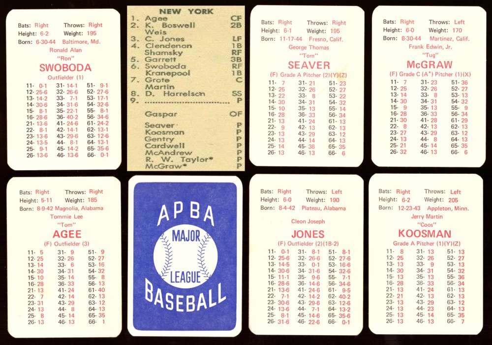 1969 APBA Original Season - NEW YORK METS Team Set