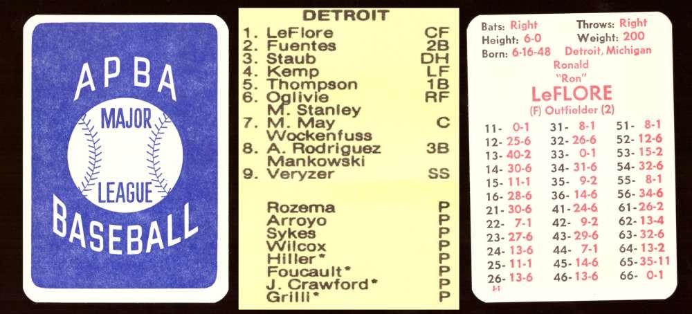 1977 APBA Season - DETROIT TIGERS Team Set